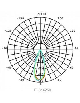 Λάμπα 1,5w Dream Stars G125  globe E27 2700k θερμό λευκό